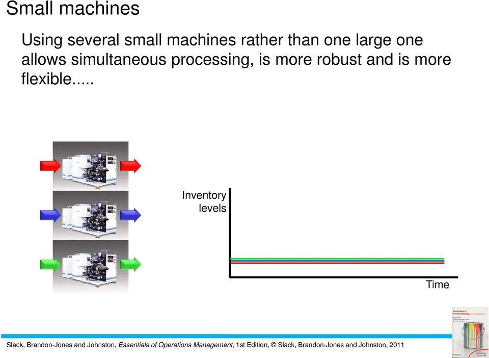 allows simultaneous processing, is more