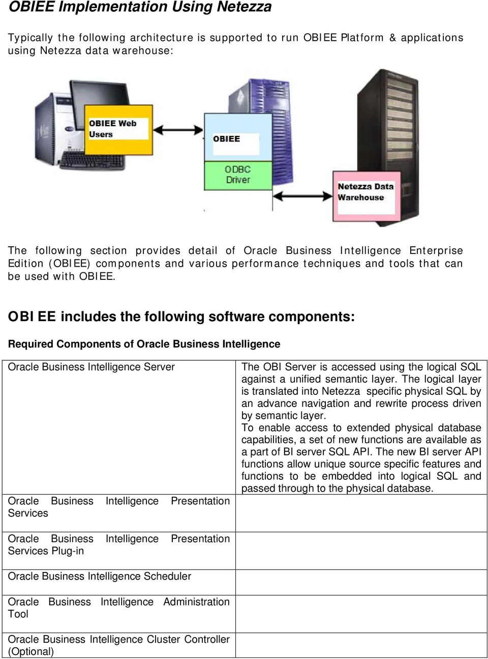 OBIEE includes the following software components: Required Components of Oracle Business Intelligence Oracle Business Intelligence Server Oracle Business Intelligence Presentation Services The OBI