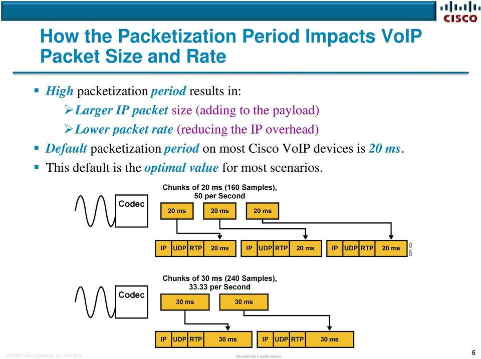 Lower packet rate (reducing the IP overhead) Default packetization period on