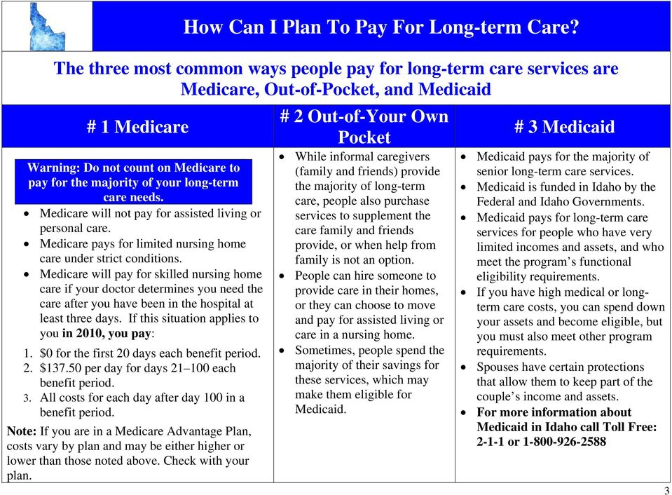 the majority of your long-term care needs. Medicare will not pay for assisted living or personal care. Medicare pays for limited nursing home care under strict conditions.