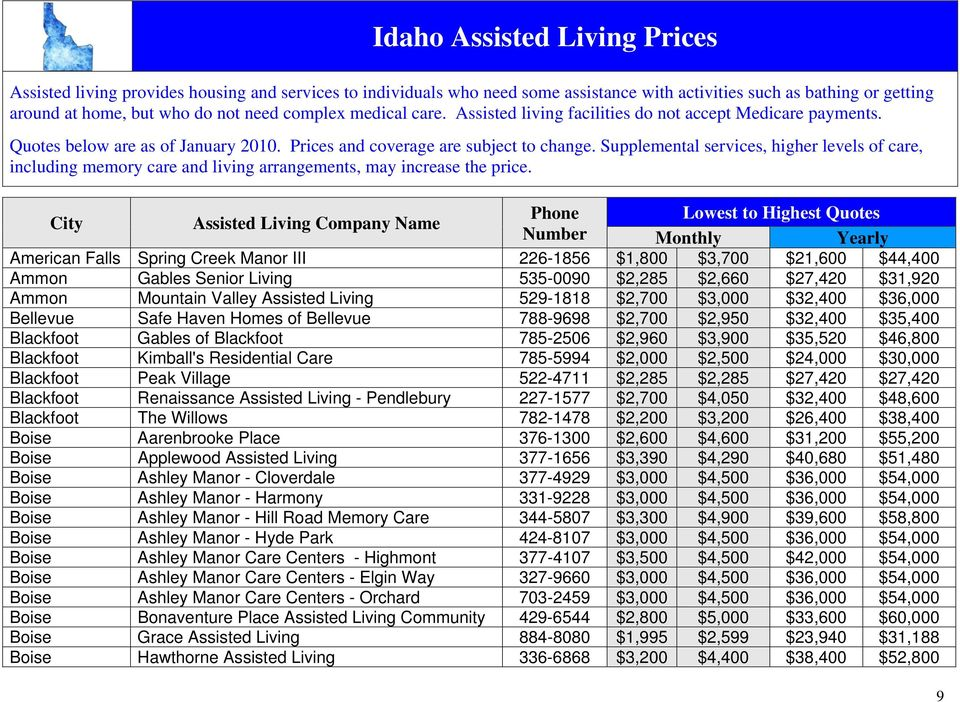 Supplemental services, higher levels of care, including memory care and living arrangements, may increase the price.