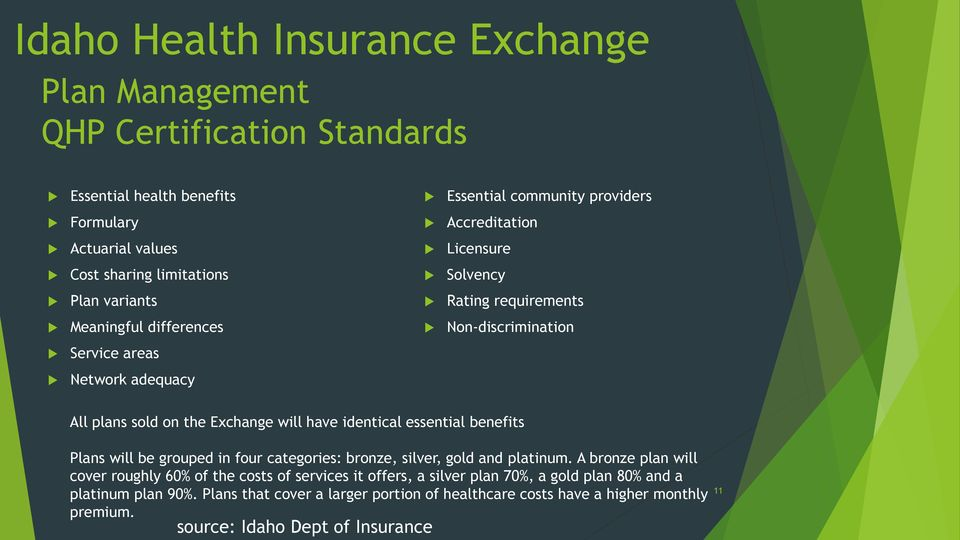 Exchange will have identical essential benefits Plans will be grouped in four categories: bronze, silver, gold and platinum.
