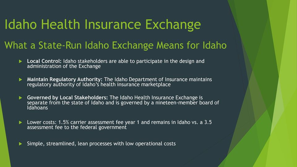 marketplace Governed by Local Stakeholders: The Idaho Health Insurance Exchange is separate from the state of Idaho and is governed by a nineteen-member board of