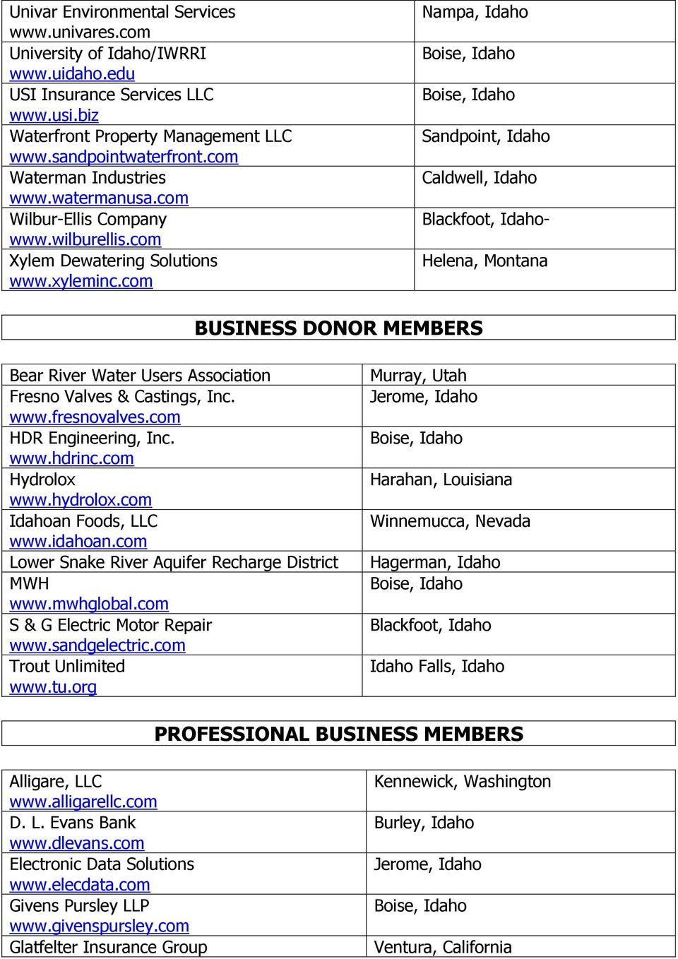 com Nampa, Idaho Sandpoint, Idaho Caldwell, Idaho Blackfoot, Idaho- Helena, Montana BUSINESS DONOR MEMBERS Bear River Water Users Association Murray, Utah Fresno Valves & Castings, Inc.