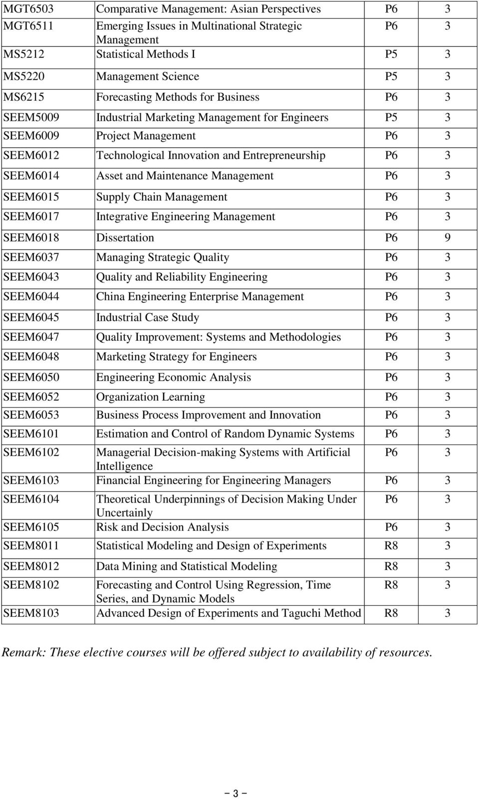 Asset and Maintenance Management P6 3 SEEM6015 Supply Chain Management P6 3 SEEM6017 Integrative Engineering Management P6 3 SEEM6018 Dissertation P6 9 SEEM6037 Managing Strategic Quality P6 3