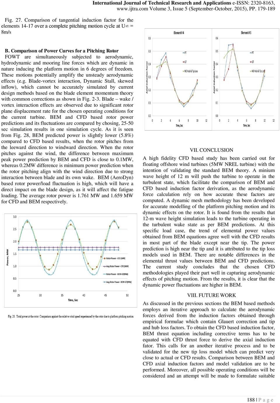 Comparison of Power Curves for a Pitching Rotor FOWT are simultaneously subjected to aerodynamic, hydrodynamic and mooring line forces which are dynamic in nature inducing the platform motion in 6