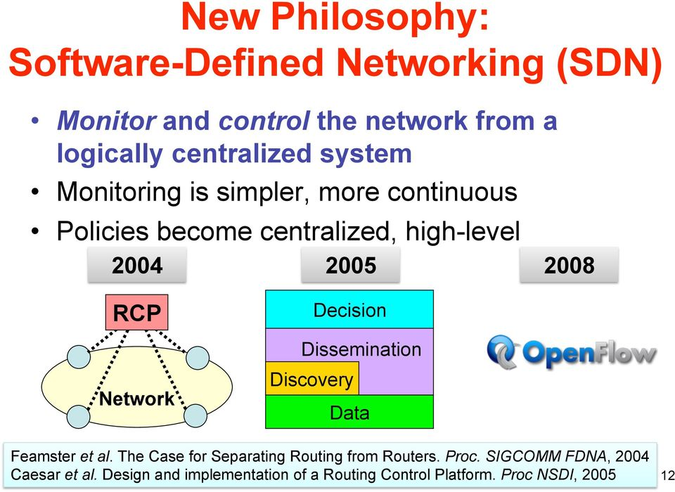 2008 RCP Network Decision Dissemination Discovery Data Feamster et al.