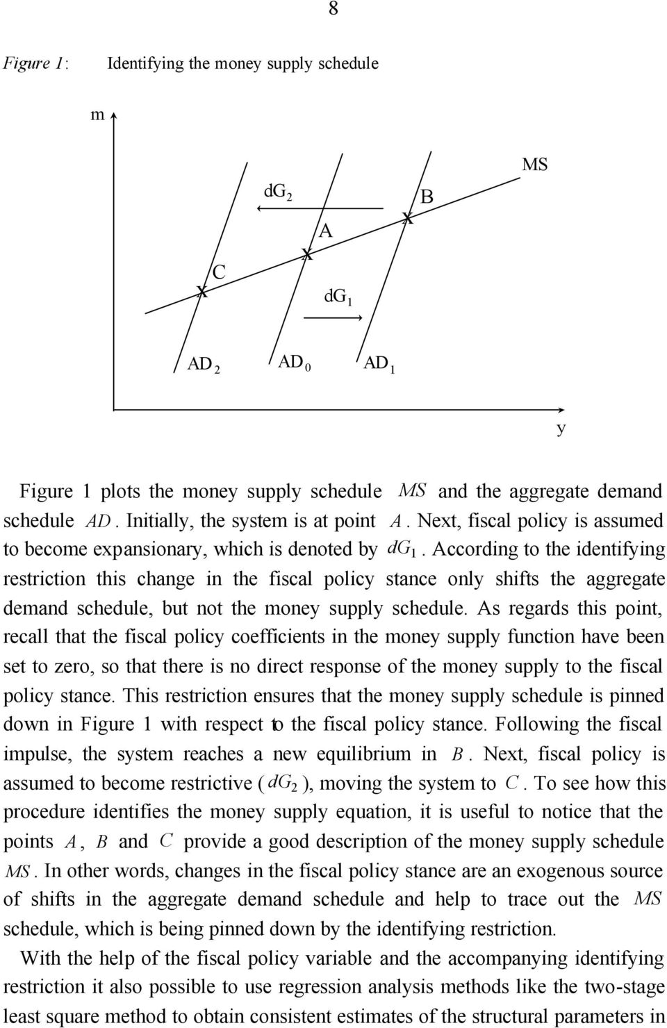 According to the identifying restriction this change in the fiscal policy stance only shifts the aggregate demand schedule, but not the money supply schedule.