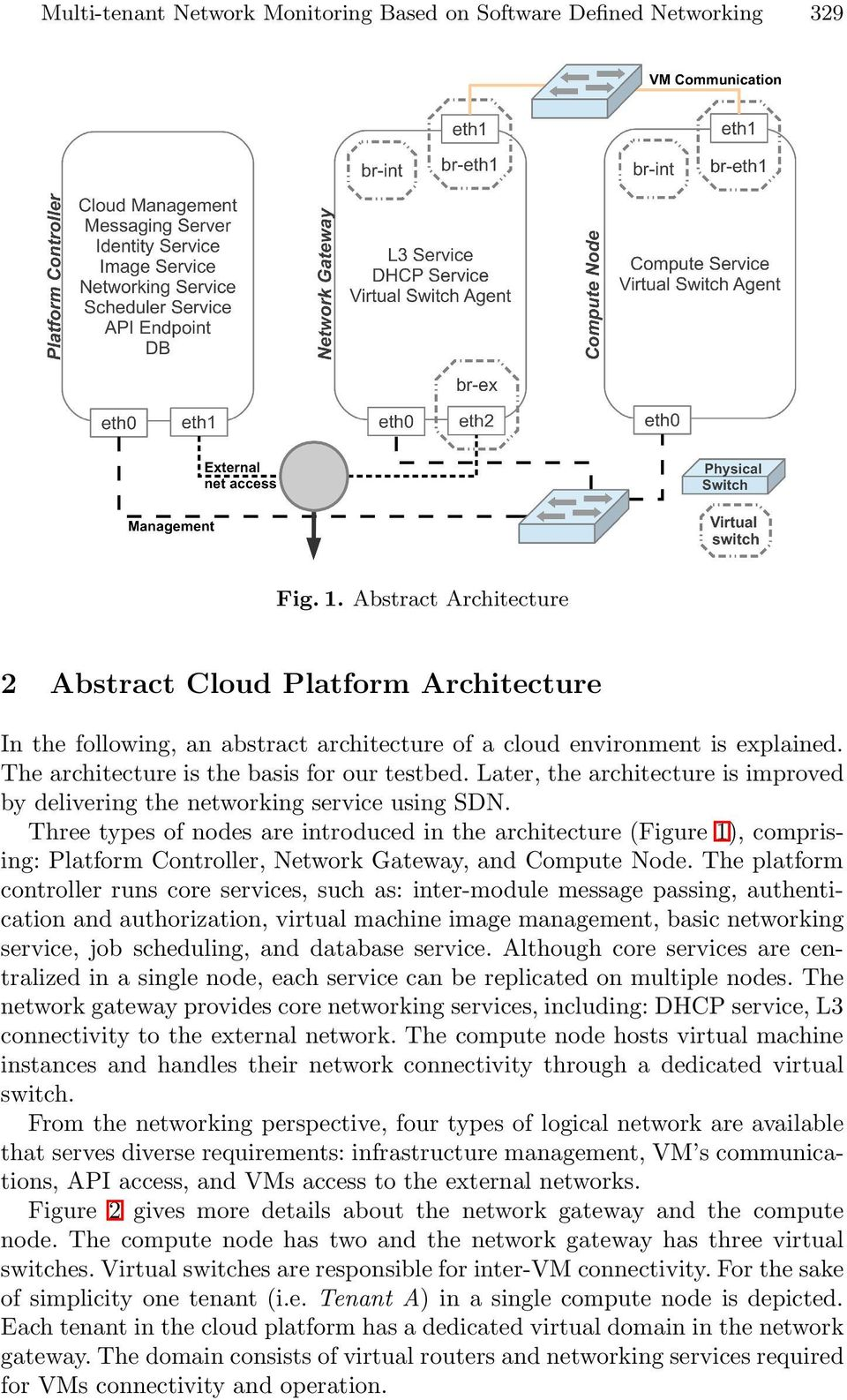 Later, the architecture is improved by delivering the networking service using SDN.