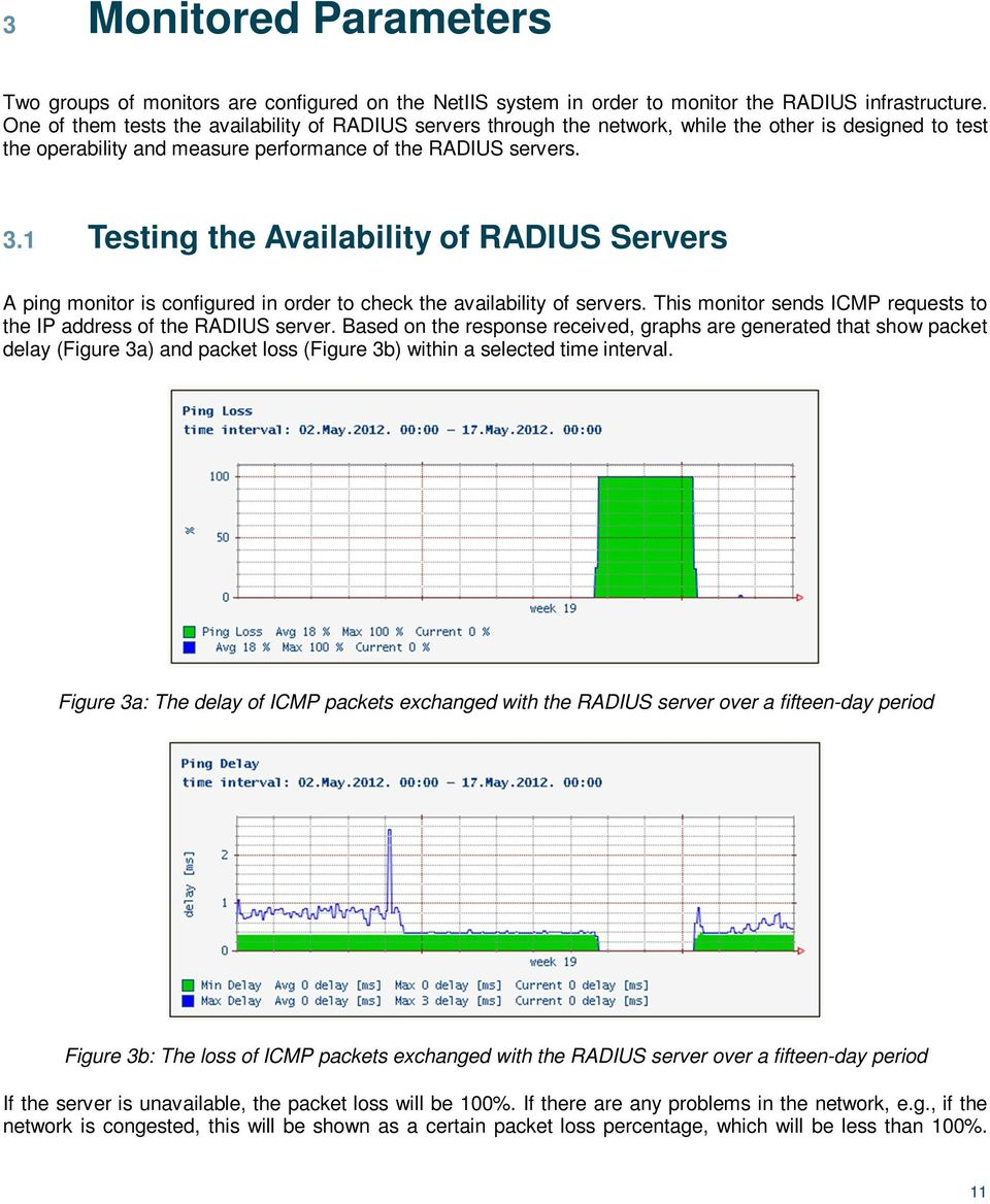 1 Testing the Availability of RADIUS Servers A ping monitor is configured in order to check the availability of servers. This monitor sends ICMP requests to the IP address of the RADIUS server.
