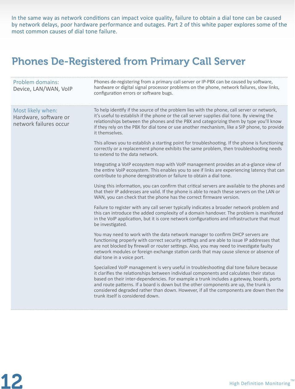 Phones De-Registered from Primary Call Server Device, LAN/WAN, VoIP Phones de-registering from a primary call server or IP-PBX can be caused by software, hardware or digital signal processor problems