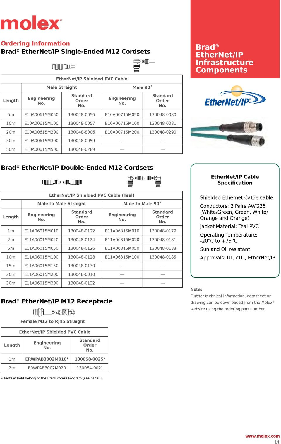Specification 1 Male to Male Straight E11A0601M010 E11A0601M020 E11A0601M00 E11A0601M100 E11A0601M10 EtherNet/IP Shielded PVC Cable (Teal) 1008-0122 1008-012 1008-0126 1008-0128 1008-010 E11A061M010