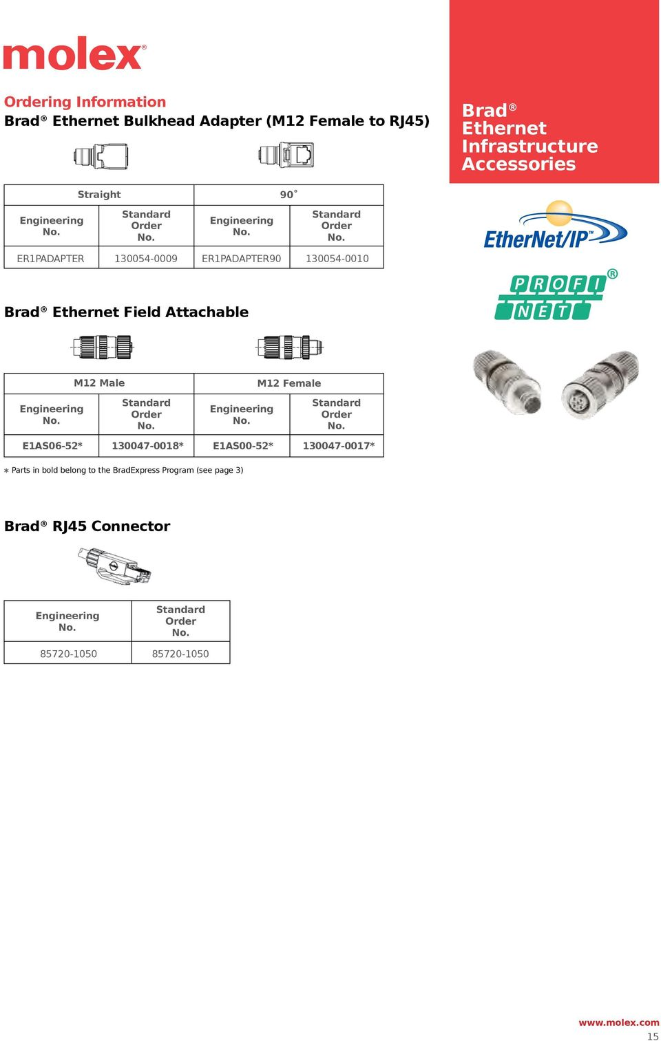 Ethernet Field Attachable M12 Male M12 Female E1AS06-2* 1007-0018* E1AS00-2*