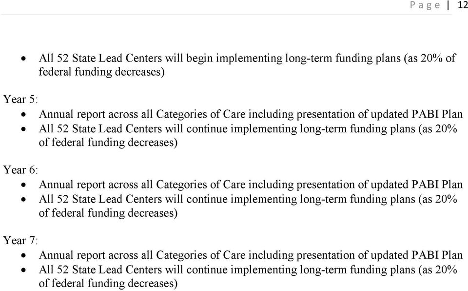 Categories of Care including presentation of updated PABI Plan All 52 State Lead Centers will continue implementing long-term funding plans (as 20% of federal funding decreases) Year 7: