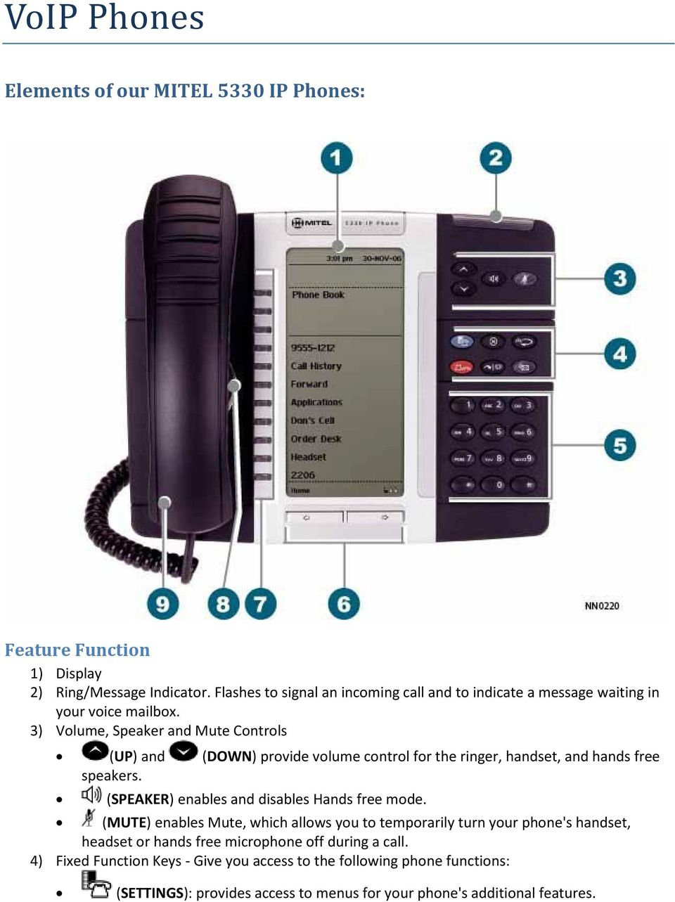 3) Volume, Speaker and Mute Controls (UP) and (DOWN) provide volume control for the ringer, handset, and hands free speakers.