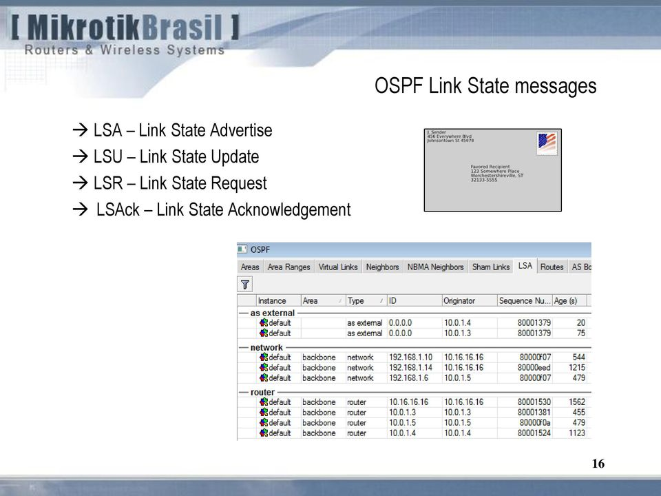 State Update LSR Link State