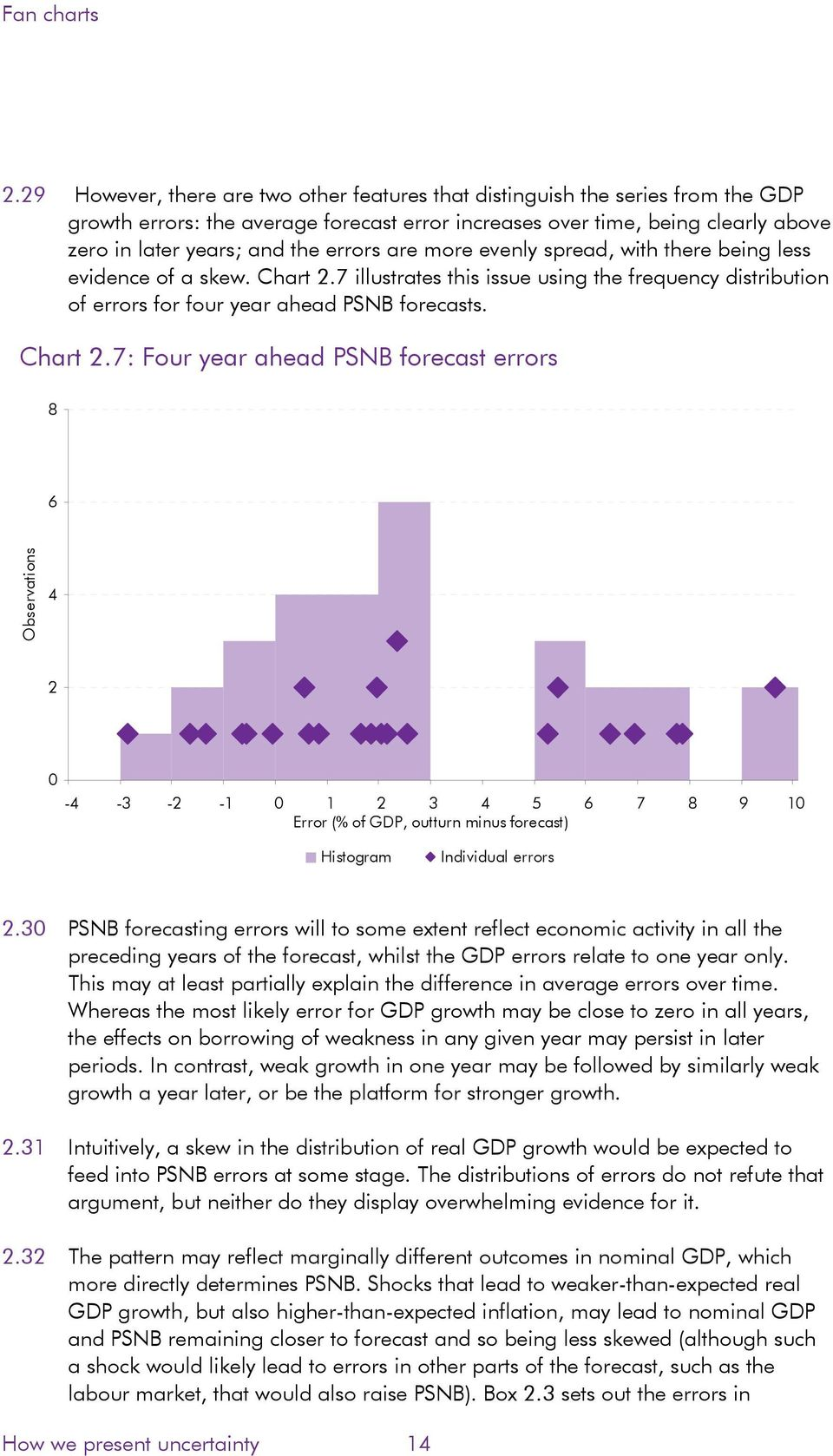 7 illustrates this issue using the frequency distribution of errors for four year ahead PSNB forecasts. Chart.