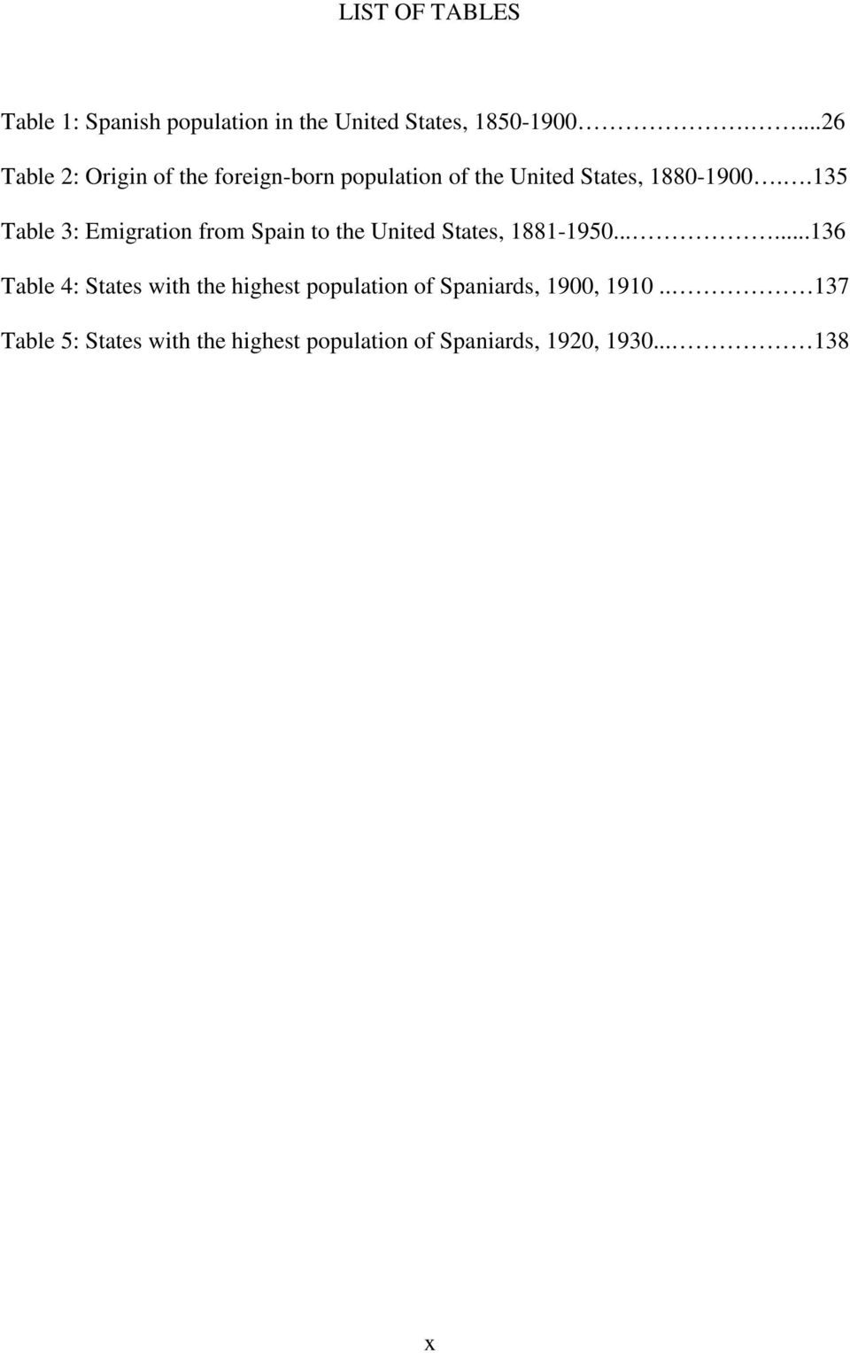 .135 Table 3: Emigration from Spain to the United States, 1881-1950.