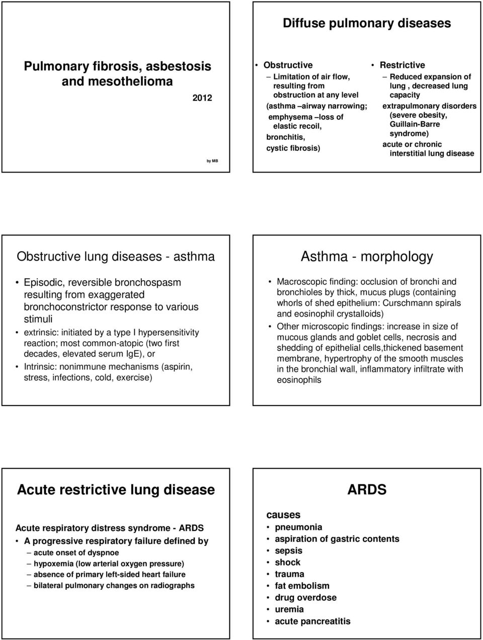 interstitial lung disease Obstructive lung diseases - asthma Episodic, reversible bronchospasm resulting from exaggerated bronchoconstrictor response to various stimuli extrinsic: initiated by a type