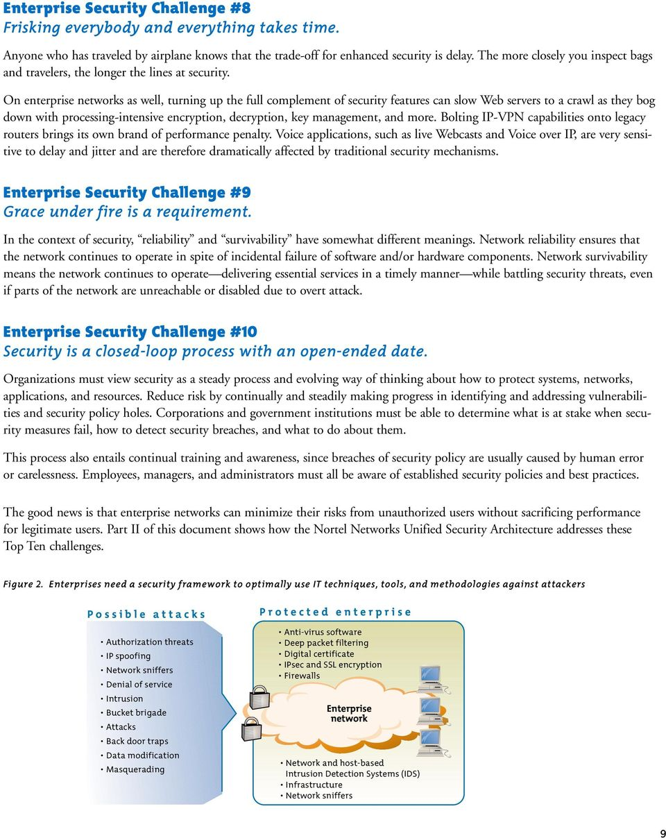 On enterprise networks as well, turning up the full complement of security features can slow Web servers to a crawl as they bog down with processing-intensive encryption, decryption, key management,