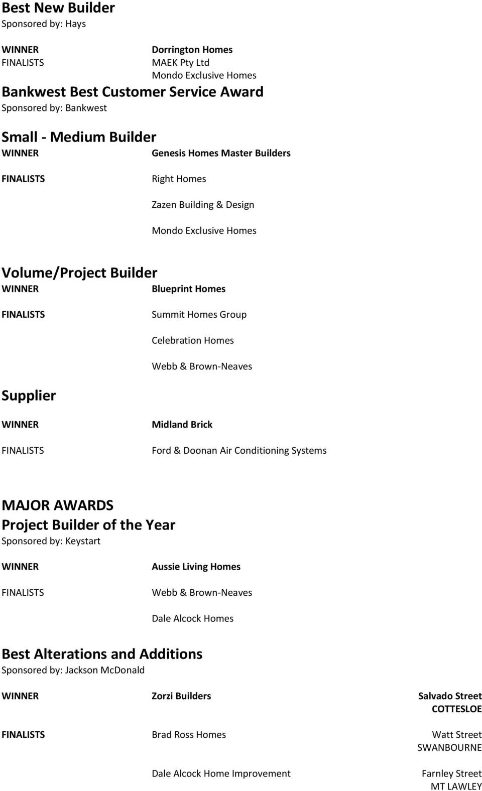 FINALISTS Midland Brick Ford & Doonan Air Conditioning Systems MAJOR AWARDS Project Builder of the Year Sponsored by: Keystart FINALISTS Aussie Living Homes Webb & Brown-Neaves Dale Alcock Homes