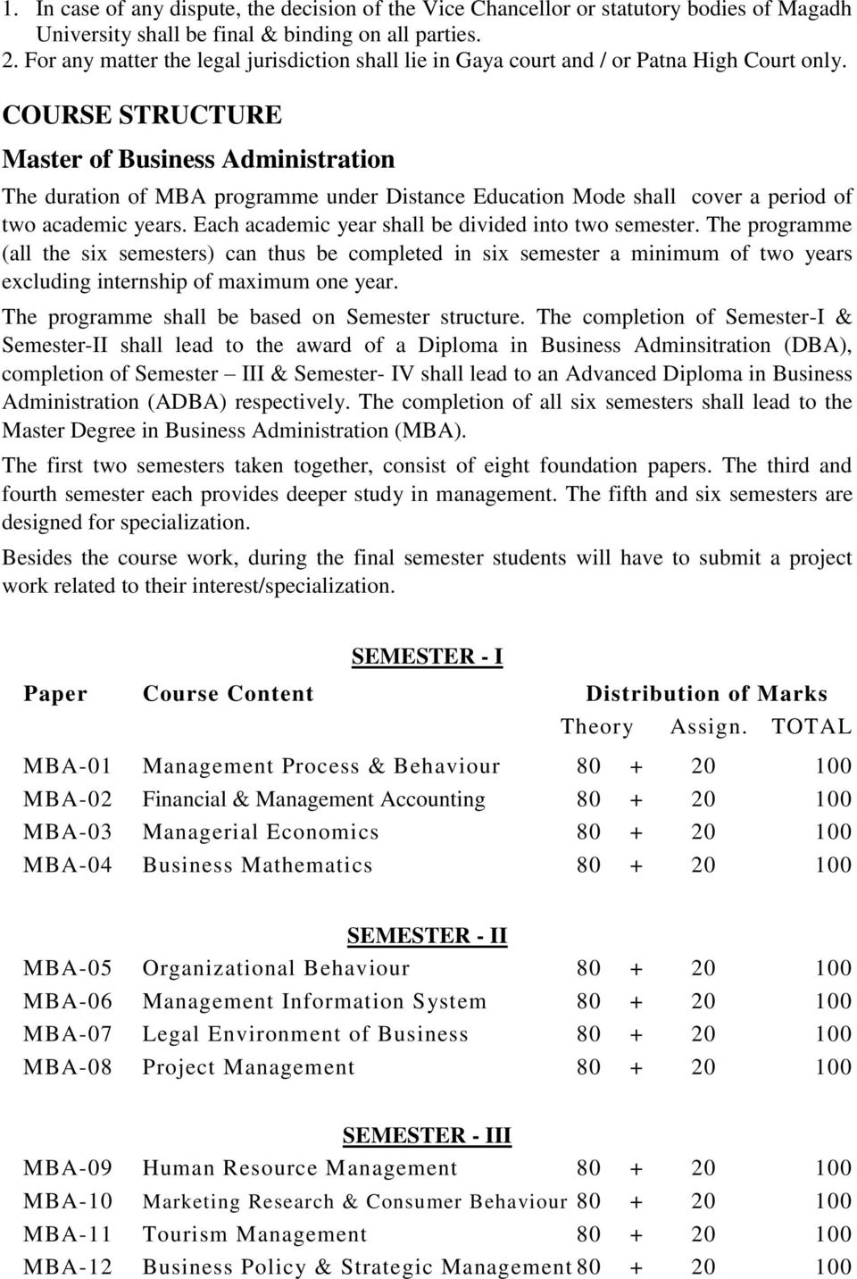 COURSE STRUCTURE Master of Business Administration The duration of MBA programme under Distance Education Mode shall cover a period of two academic years.