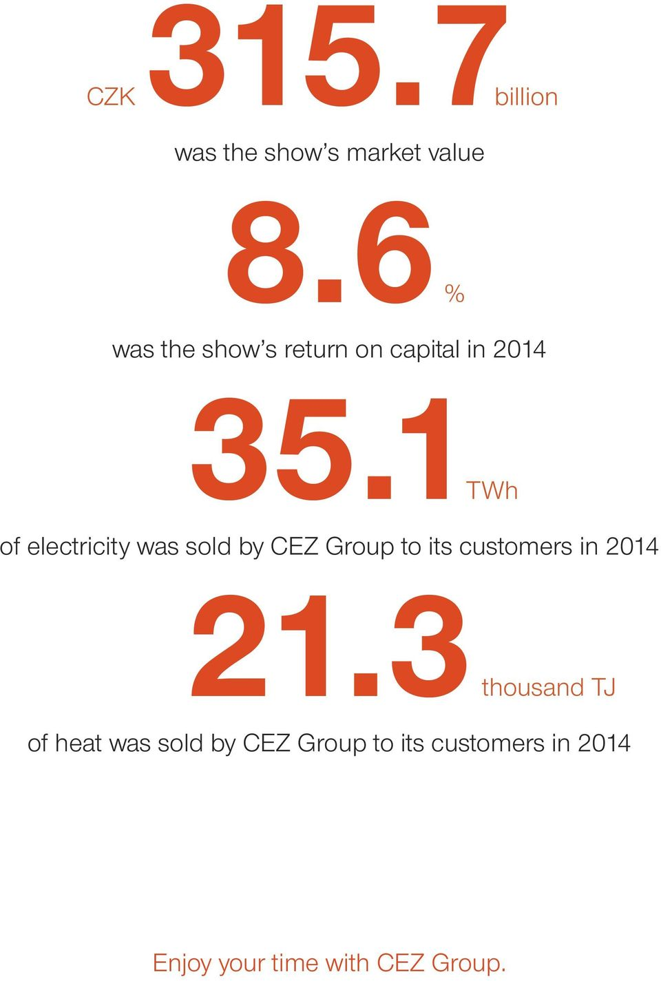 1TWh of electricity was sold by CEZ Group to its customers in 2014