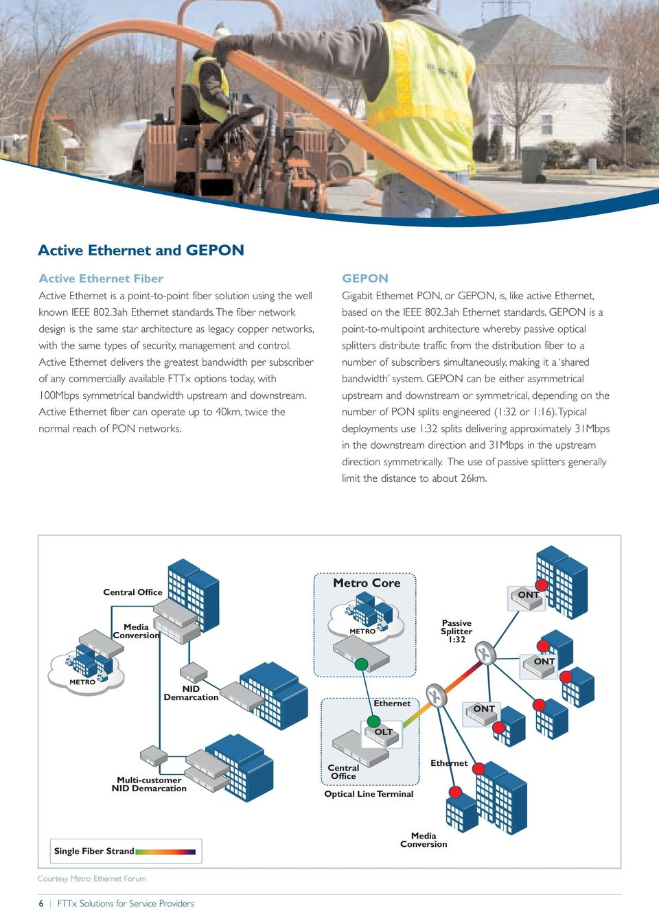 Active Ethernet delivers the greatest bandwidth per subscriber of any commercially available FTTx options today, with 100Mbps symmetrical bandwidth upstream and downstream.