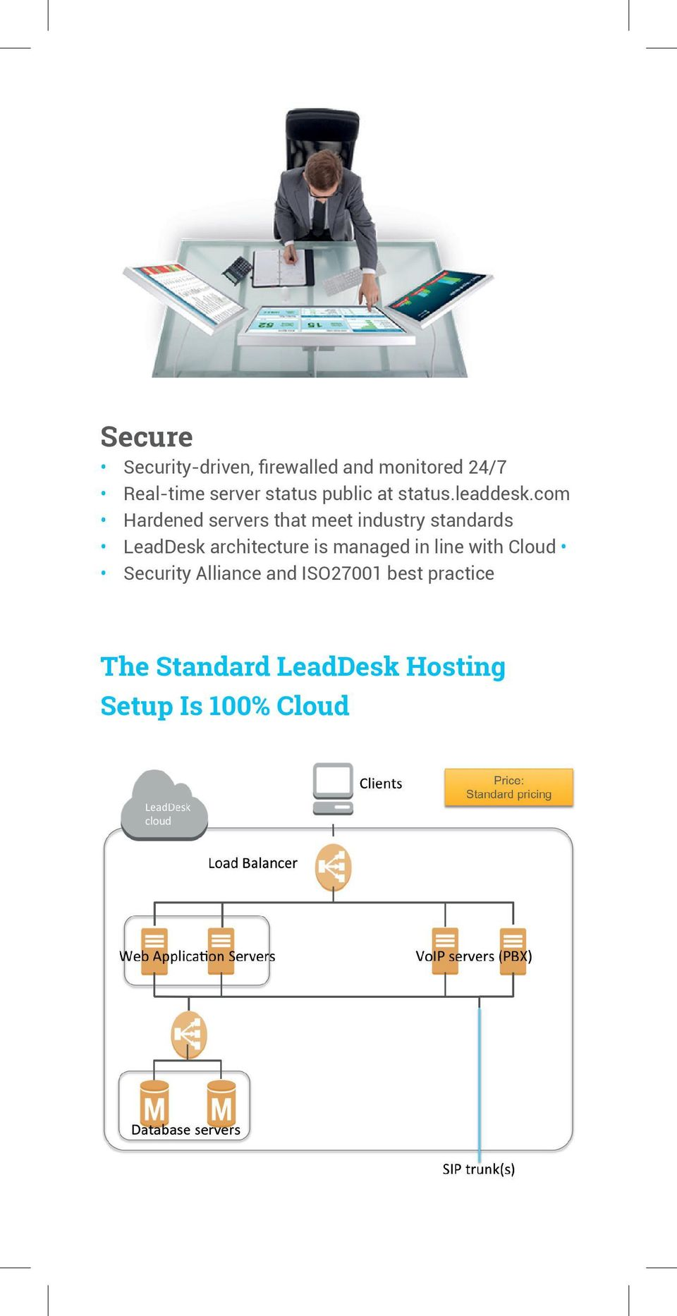 com Hardened servers that meet industry standards LeadDesk architecture is