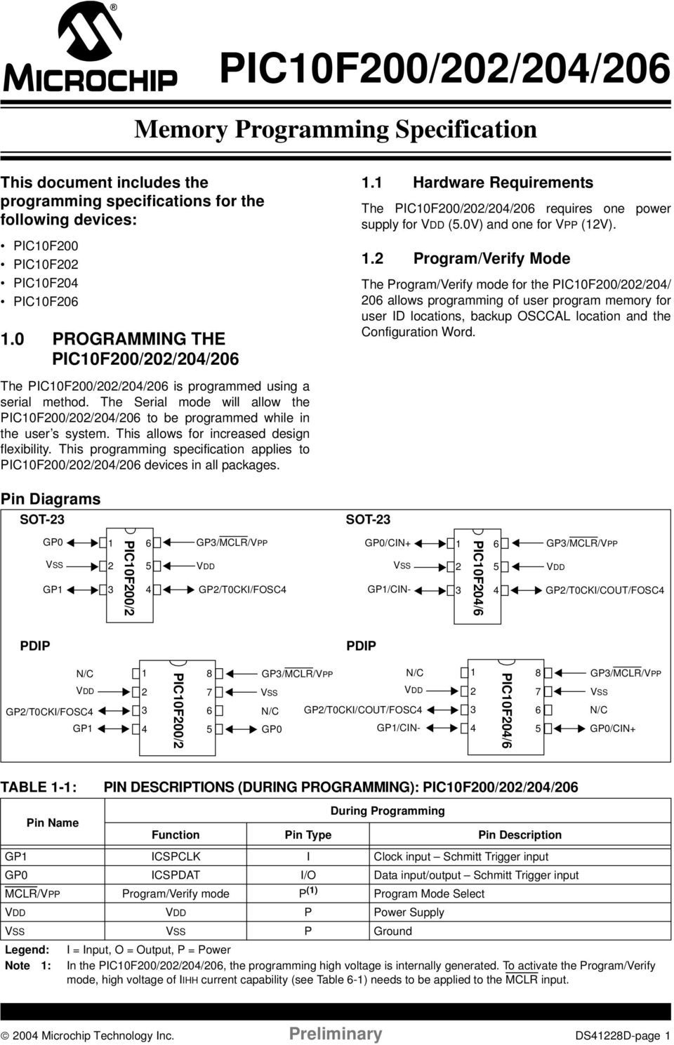 This allows for increased design flexibility. This programming specification applies to PIC10F200/202/204/206 devices in all packages. Pin Diagrams SOT-23 1.