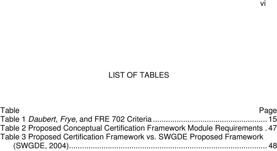 .. 15 Table 2 Proposed Conceptual Certification Framework