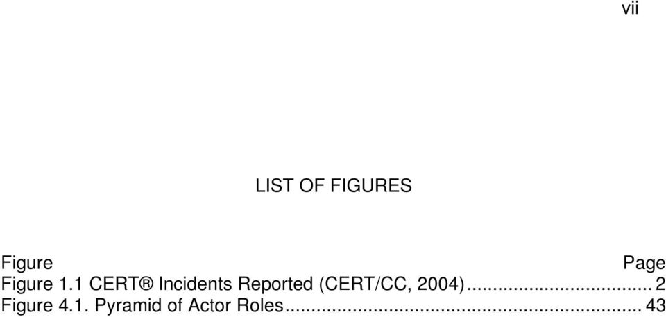1 CERT Incidents Reported