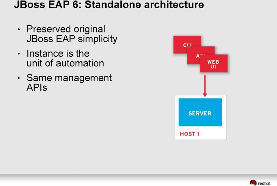 JBoss EAP simplicity Instance is