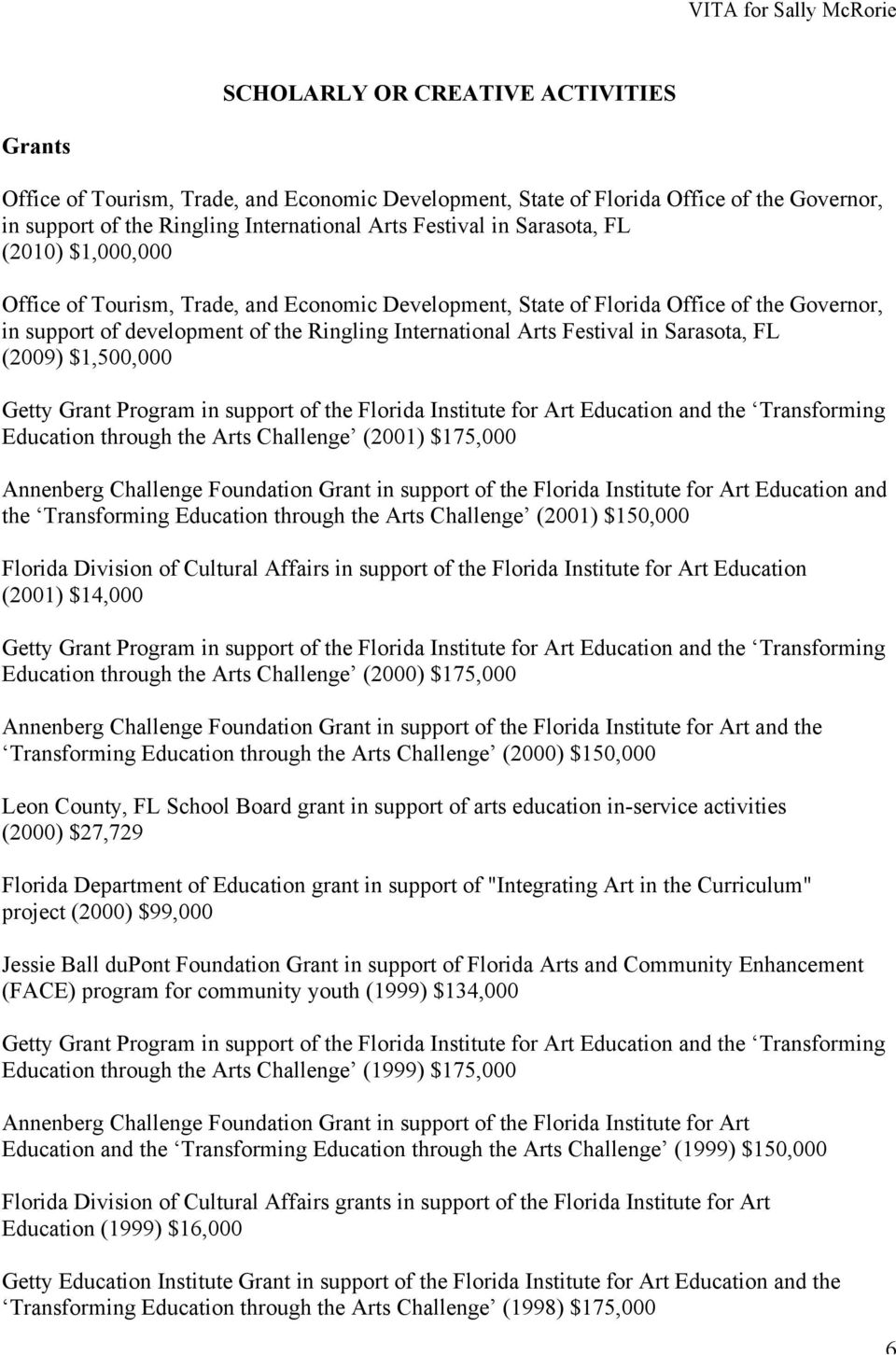 Sarasota, FL (2009) $1,500,000 Getty Grant Program in support of the Florida Institute for Art Education and the Transforming Education through the Arts Challenge (2001) $175,000 Annenberg Challenge