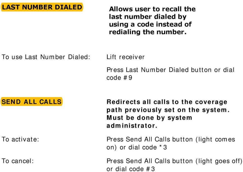 To cancel: Redirects all calls to the coverage path previously set on the system.