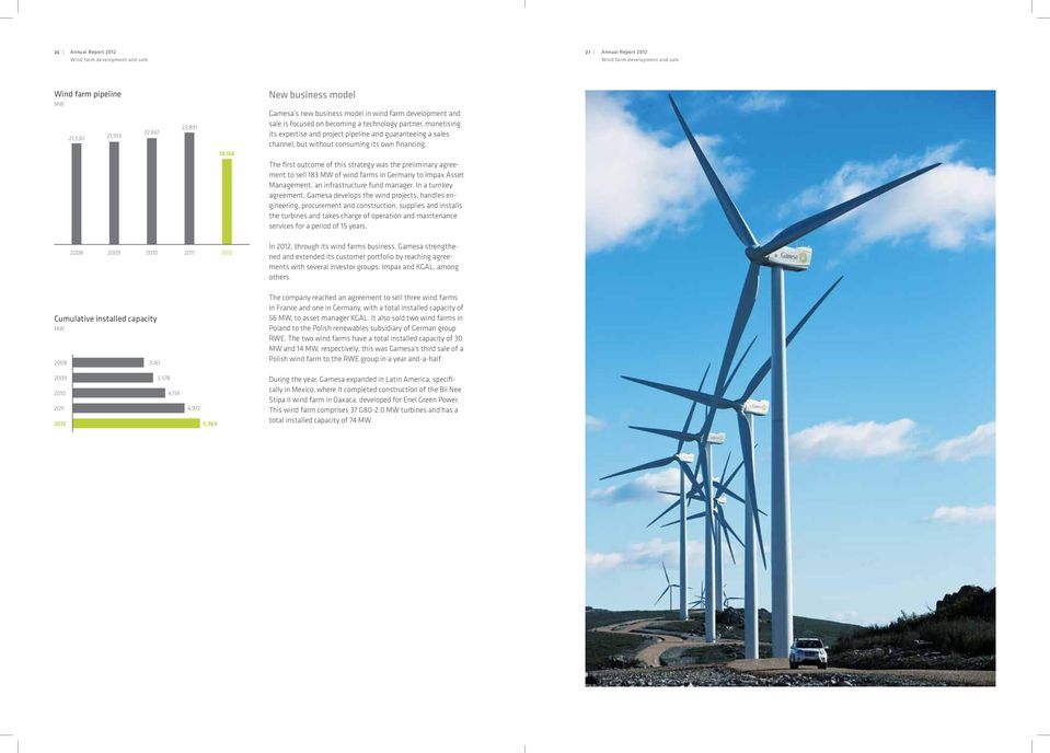 18,168 The first outcome of this strategy was the preliminary agreement to sell 183 MW of wind farms in Germany to Impax Asset Management, an infrastructure fund manager.
