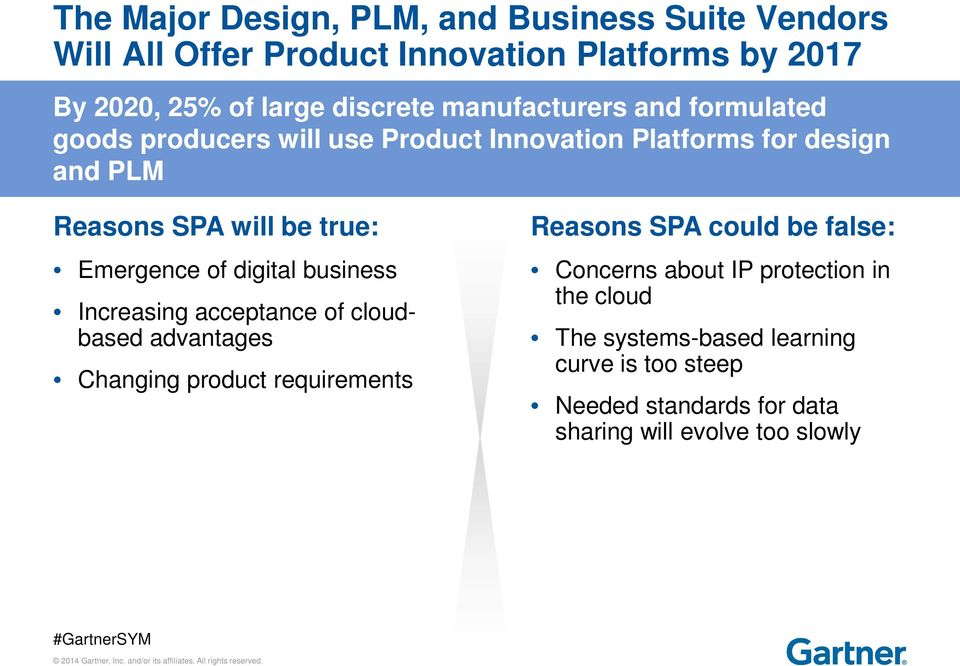 Emergence of digital business Increasing acceptance of cloudbased advantages Changing product requirements Reasons SPA could be false: