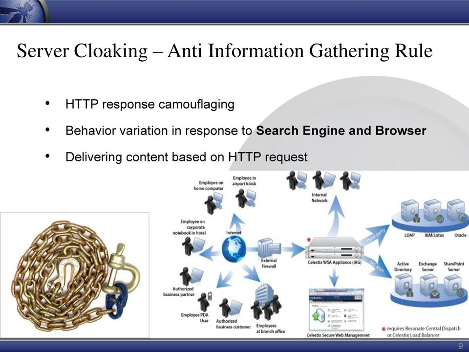 variation in response to Search Engine and