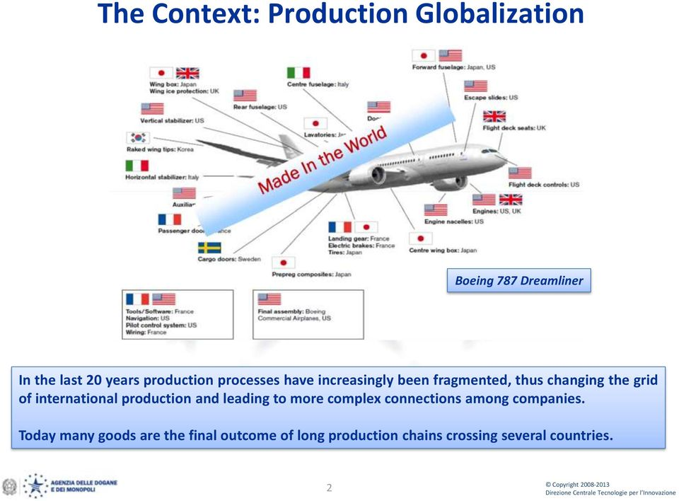 international production and leading to more complex connections among companies.