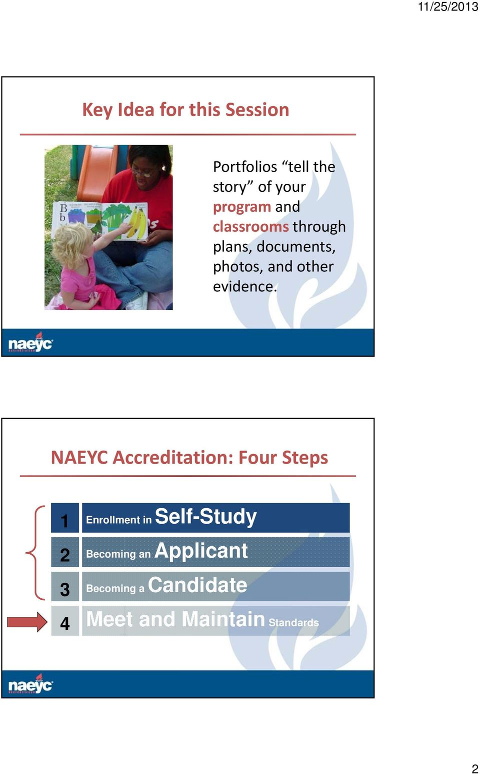 NAEYC Accreditation: Four Steps 1 2 3 4 Enrollment in Self-Study