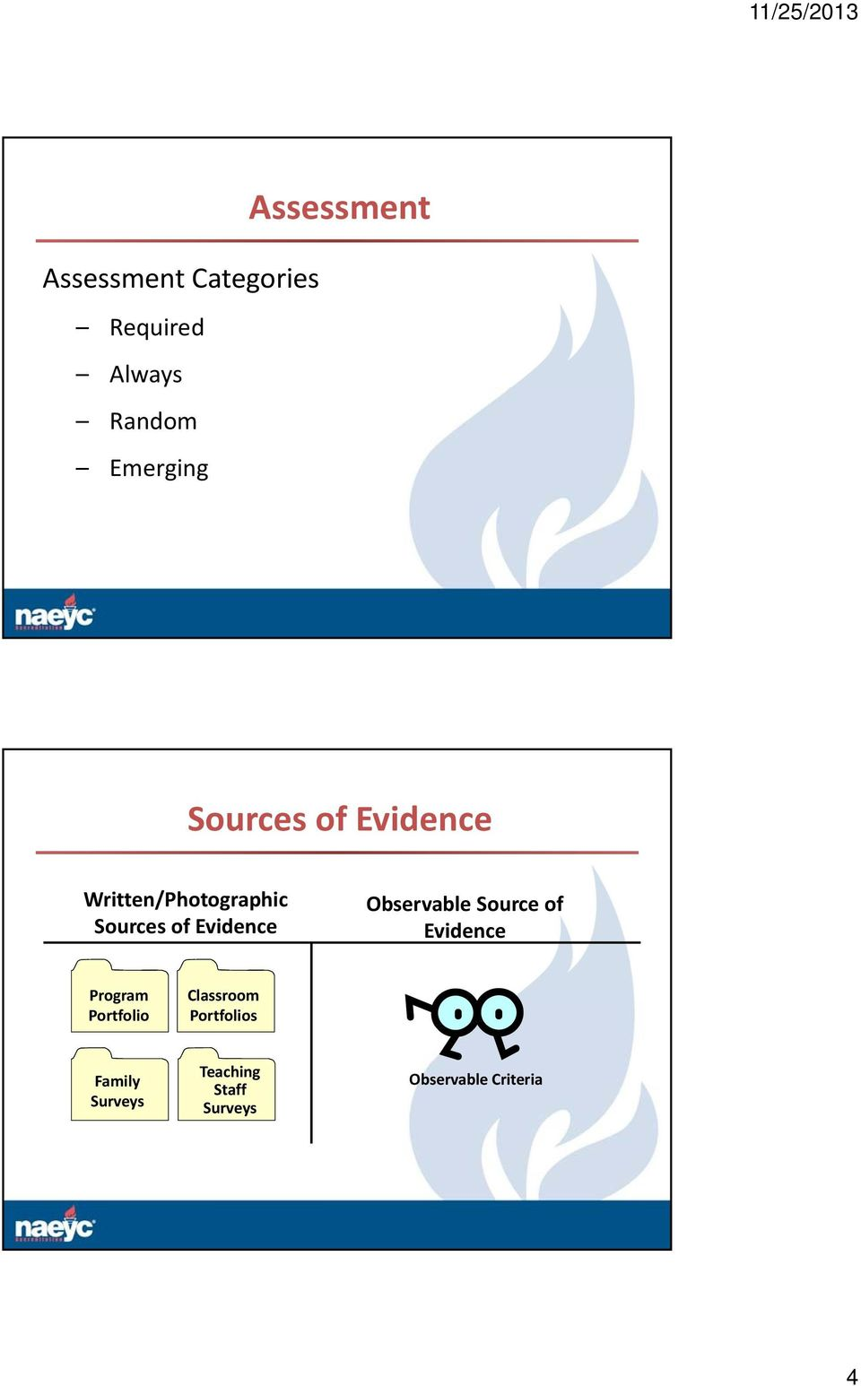 Written/Photographic Sources of Evidence Observable Source of Evidence