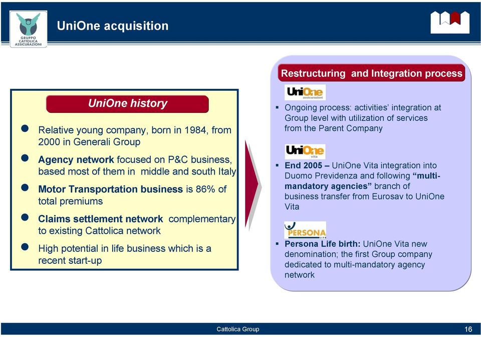 a recent start-up Ongoing process: activities integration at Group level with utilization of services from the Parent Company End 2005 UniOne Vita integration into Duomo Previdenza and following