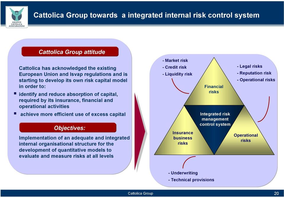 an adequate and integrated internal organisational structure for the development of quantitative models to evaluate and measure risks at all levels - Market risk -Credit risk - Liquidity risk
