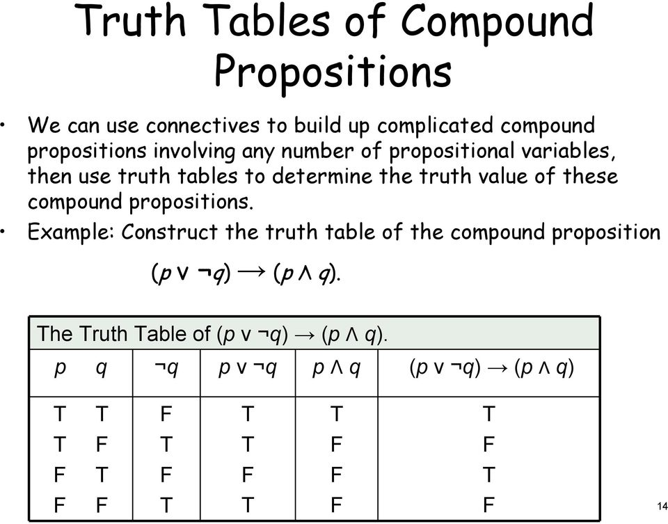 the truth value of these compound propositions.