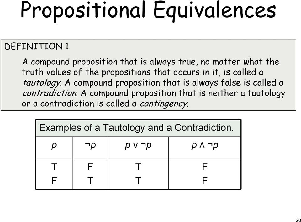 A compound proposition that is always false is called a contradiction.
