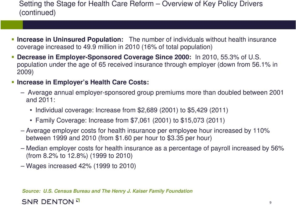 1% in 2009) Increase in Employer s Health Care Costs: Average annual employer-sponsored group premiums more than doubled between 2001 and 2011: Individual coverage: Increase from $2,689 (2001) to