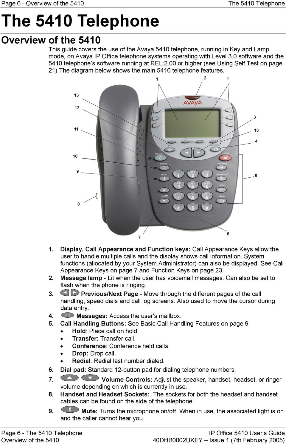 00 or higher (see Using Self Test on page 21) The diagram below shows the main 5410 telephone features. 1.