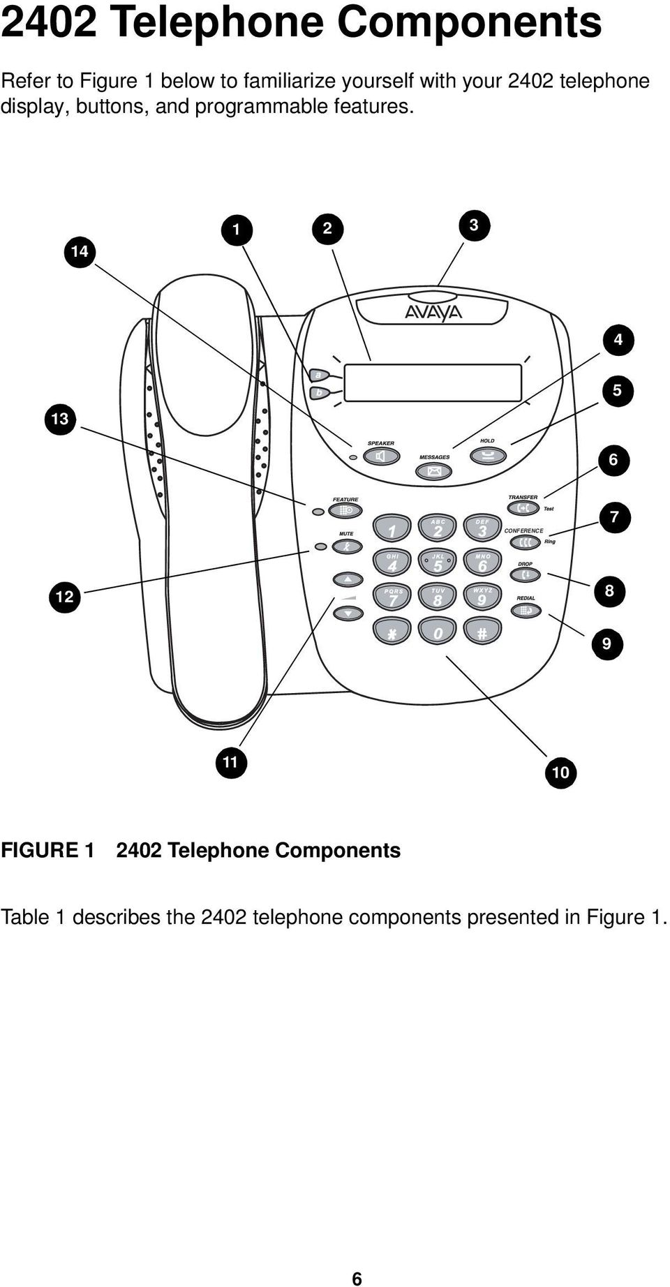 14 1 2 3 4 13 5 6 CONFERENCE 7 12 8 9 11 10 FIGURE 1 2402 Telephone
