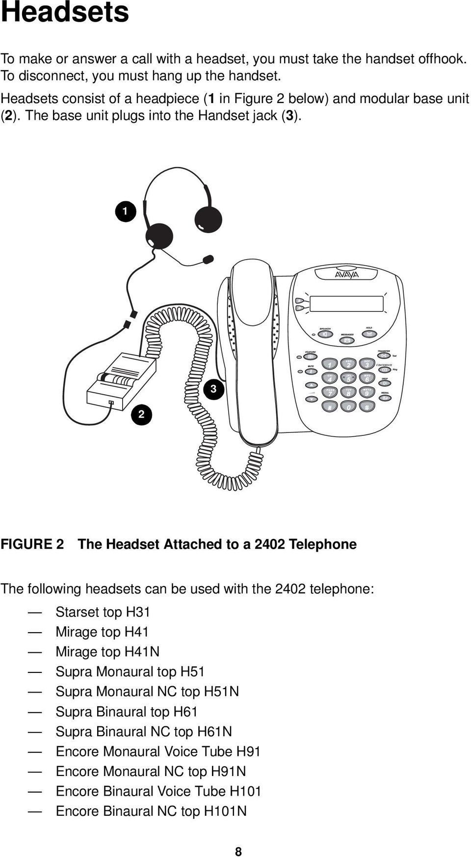 1 2 3 FIGURE 2 The Headset Attached to a 2402 Telephone The following headsets can be used with the 2402 telephone: Starset top H31 Mirage top H41 Mirage top H41N