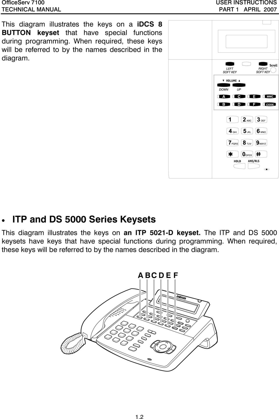 ITP and DS 5000 Series Keysets This diagram illustrates the keys on an ITP 5021-D keyset.